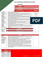 Cartel de Competencias Matematica