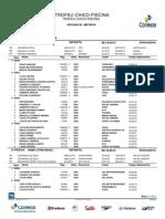 Start List Mococa 2015