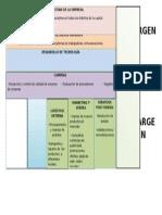 Cadena de Valor de Petroperú
