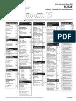 Flt93F catalogo