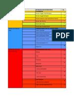 Warna Land Use Kode Zonasi