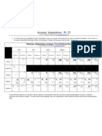 aramaic annotations - pt 25