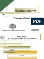 Proceso y Fases de Investigaci n Cualitativa 2
