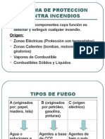 Presentación Capítulo 11 Sistema de Proteccion Contra Incendios