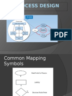 Process Map Chap 4