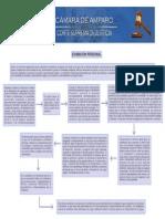 exihibicion-personal.pdf
