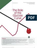 Glucose Curve