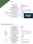 Command Bts Integration Nokia