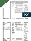 Diagnosa HIDROSEPHALUS
