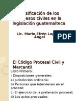 Estuctura Del Código Procesal Civil