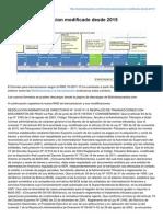 Boliviaimpuestos.com-Formatos Bancarizacion Modificado Desde 2015