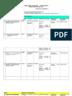 3ºB_Planificación+I+semestre_Tecnología