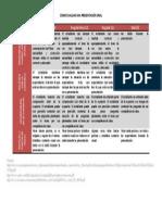 Rúbrica - Cómo Evaluar Una Presentación Oral