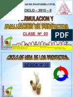 Clase 3 Ciclo de Vida de Proyectos 2015 II Final 1