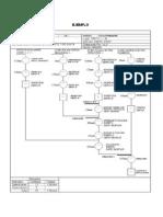 Ejemplo Diagrama Sinoptico