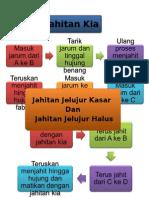 Carta Alir Jahitan