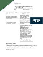 Diferencias y Similitudes Modelo Osi y Tcp