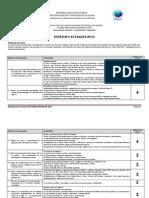 Distribución Estudios Sociales 2015