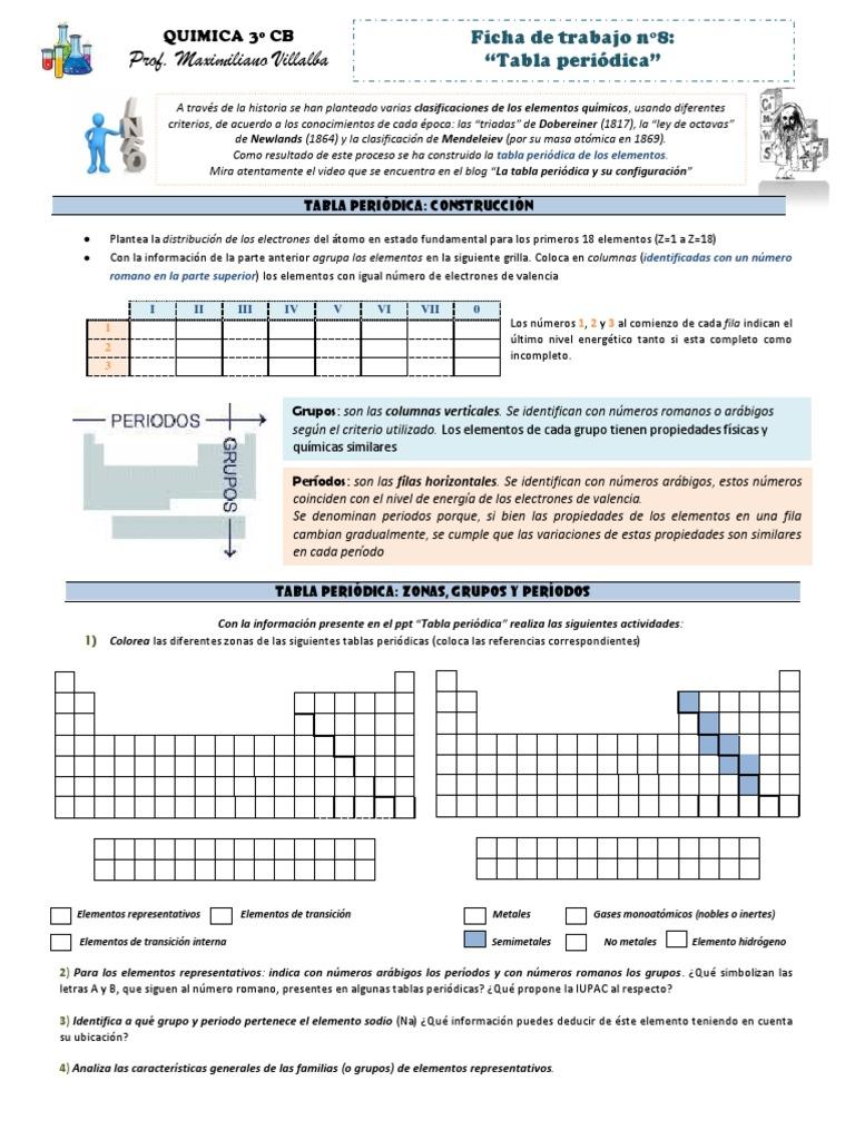 ficha 8 - Tabla Periodica Elementos De Transicion Interna
