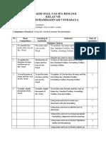 Kisi-kisi Soal Uas Ipa-biologi Kelas Vii Smp