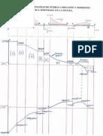 ejemplo de dmf y dfc