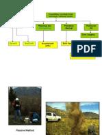 penyelidikan geoteknik