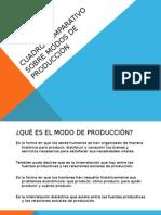 Cuadro Comparativo modos de Producción - Economía.pptx