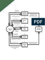 diagram 2 (cdrking)