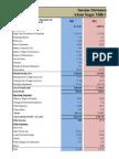 Adam Sugar Ltd Financial Analysis