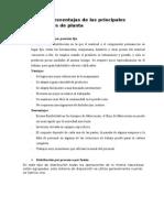 Ventajas y Desventajas de Las Distribuciones de Planta