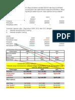 Full Costing vs Varibel Costing