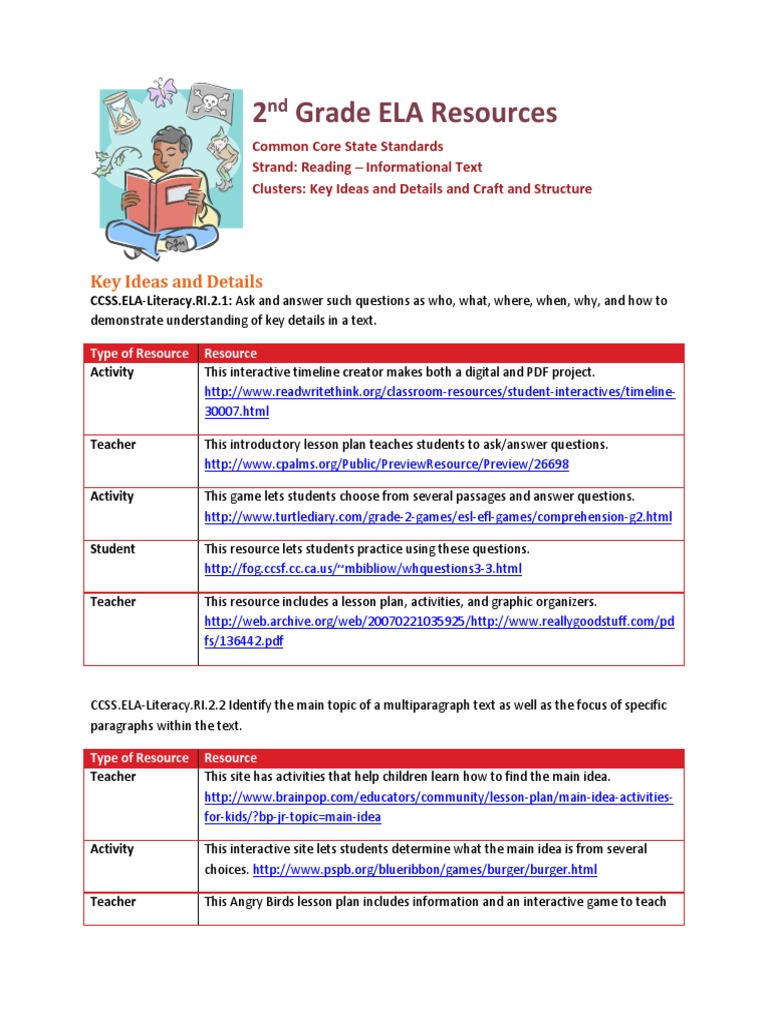 2nd grade ela resources lesson plan teaching ibookread Read Online