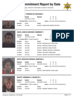 Peoria County booking sheet 10/05/15