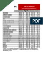Tabela de Mensalidades Calouro 2015