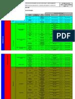 matriz evaluacion de riesgos .xls