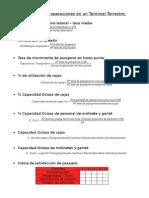 KPI de Un Terrapuerto