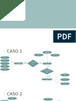 Diagramas entidad relacion