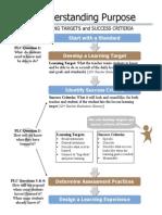 learningtargets successcriteria handout