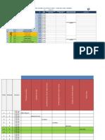 Programa de Instructivos Internos Febrero 2015 Todas Las Áreas