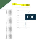 Unidad 6 Excel 1
