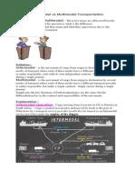 Intermodal vs Multimodal Transportation