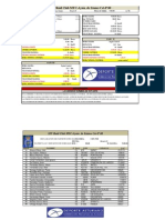 resultados del XIV Raid de  Porrua (Asturias).pdf