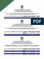 Ammissioni-biennio-2015