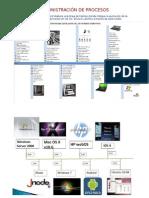 Administracion-de-Procesos.docx