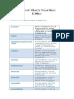 Definición Objetos Visual Basic