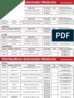 Distribuidores Maderato Ecuador
