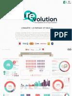 ShaREvolution - résultats de l'enquête Usages et motivations