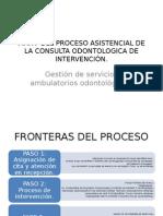Caracterizacion Del Proceso Odontológico Asistencial