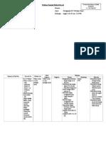 POMR Bedah (Pak Kholidun, Vul.scissum) Edit Fix