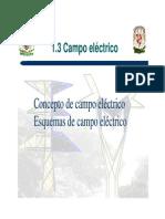 1.3 Campo electrico carga puntual q.pdf